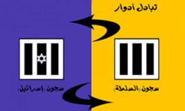 تبادل أدوار السلطة تفرج والاحتلال يعتقل