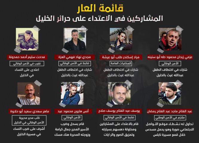 قائمة العار/أسماء المشتركين في قمع مسيرات الخليل