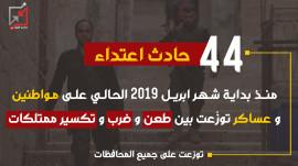 44 حادث اعتداء خلال شهر ابريل2019