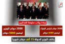 قرار من الرئيس بزيادة رواتب وزراء حكومة اشتية