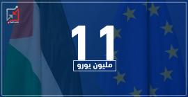 السلطة  تسرق 11 مليون يورو كانت متجهة لشركة كهرباء غزة