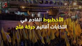 #شاهد  انتخابات الأقاليم تفرز ما قبل مرحلة أبو مازن.. والمركزية تعترض!!
