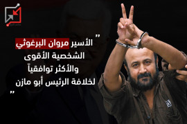 مروان البرغوثي الشخصية الأقوى والاكثر توافقياً لخلافة أبو مازن