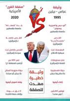 نقسم لكم بدين محمد ودين عيسى ودين موسى أن صفقة القرن هي تطبيق للاتفاق السري الذي عقده محمود عباس عام 1995.
