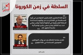 ما بين نبيل شعث وهيثم عمرو ، الاستغلال في زمن الكورونا