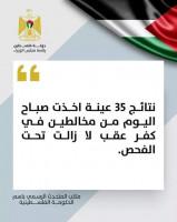بيان التنظيم في كفر عقب عن اصابة ٦٠ مواطن بالفايرس لا صحة له.