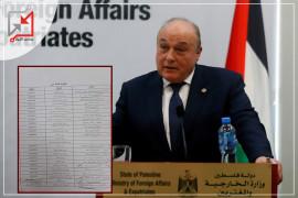 نشطاء ينشرون أرقام هواتف الوزارء ووزير المالية رداً على اشتية .