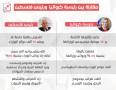 مقارنة بين رئيسة كرواتيا ورئيس فلسطين