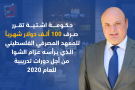 حكومة اشتية تقرر صرف 100 الف دولار شهرياً للمعهد المصرفي الفلسطيني الذي يرأسه عزام الشوا.
