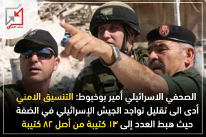 الصحفي الإسرائيلي أمير بوخبوط: التنسيق الأمني أدى إالى تقليل تواجد الجيش الإسرائيلي في الضفة حيث هبط العدد إالى 13 كتيبة من أصل 82 كتيبة