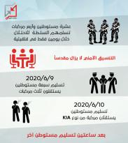 عشرة مستوطنين وأربع مركبات تسلمهم الأجهزة الأمنية للاحتلال خلال أقل من يومين فقط