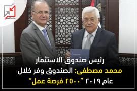 """رئيس صندوق الاستثمار محمد مصطفى: الصندوق وفر خلال عام 2019 """"2500 فرصة عمل"""""""