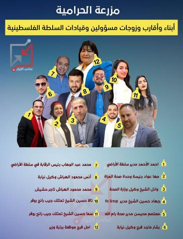 أبناء القيادات تتقلد المناصب في وقت الأزمات وحالة التقشف