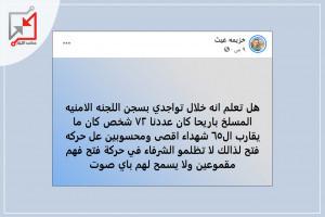 اكثر من 450 مناضل من ابناء فتح وكتائب الأقصى معتقلين لدى أجهزة امن السلطة .