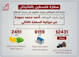 دراسة أبناء الموظفين وإيجار منازلهم على حساب السفارة