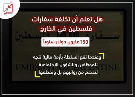 150 مليون دولار تهدرها السلطة للسفارات