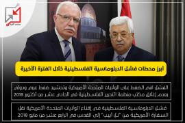 أبرز محطات فشل الدبلوماسية الفلسطينية خلال الفترة الأخيرة