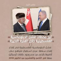 أبرز محطات فشل الدبلوماسية الفلسطينية خلال الفترة الاخيرة