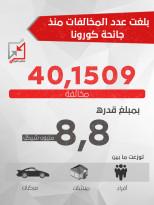 مخالفات جائحة كورونا قاربت على 9 مليون شيكل !!