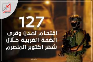 """127 اقتحام لمناطق """" أ """" خلال شهر واحد"""