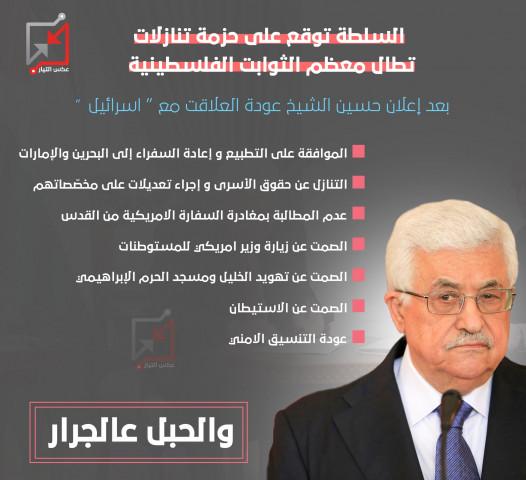 بشكل مفاجئ وحزمة واحدة .. السلطة تتنازل عن معظم الثوابت الفلسطينية !