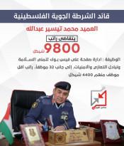 شرطة جوية وميزانيات تُهدر دون سيادة ولا طائرات