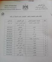 وزارة النقل والمواصلات تحدد الوان طرابيش مركبات التاكسي حسب المحافظة