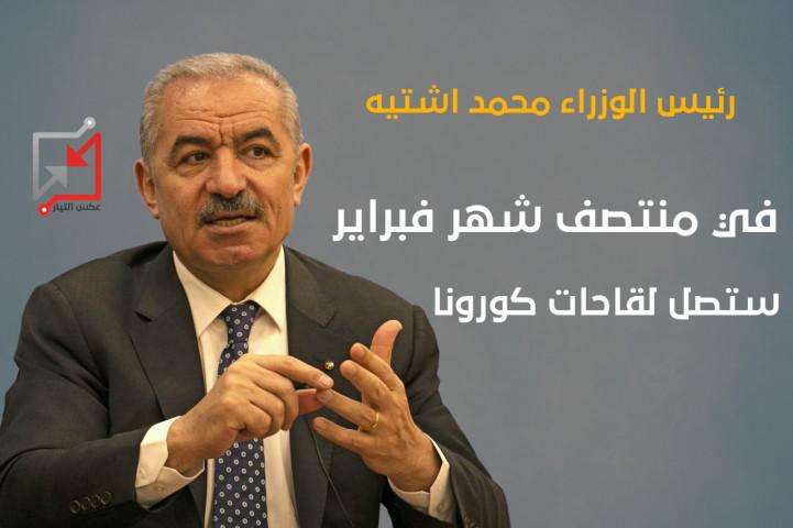 محمد اشتيه وعود وعود دون تنفيذ