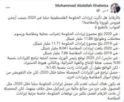 هل تأثرت إيرادات الحكومة الفلسطينية سلبا في 2020 بسبب أزمتي فيروس كورونا والمقاصة