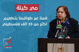 مي كيلة: قمنا عبر طواقمنا بتطعيم أكثر من 33 الف فلسطيني