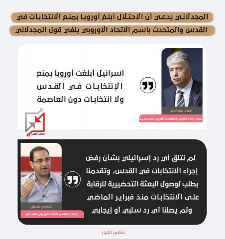 المتحدث باسم الاتحاد الاوروبي ينفي قول المجدلاني حول منع الانتخابات في القدس
