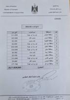 وزارة النقل باعت السيارات الغير قانوني