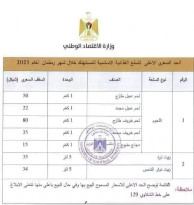 وزارة  رفع الأسعار