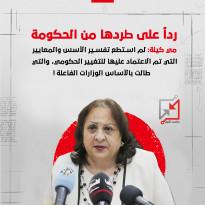 مي الكيلة ترد على قرار طردها من الحكومة بعد التعديلات الوزارية